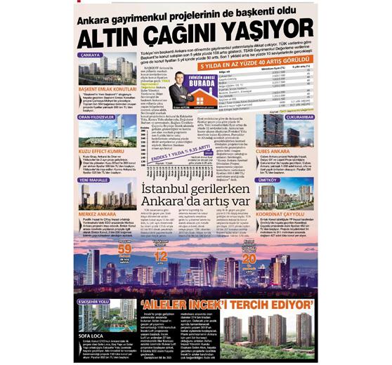 Ankara-Gayrimenkul-Projelerinin-de-Başkenti-Oldu